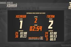 Спортивное табло для хоккея